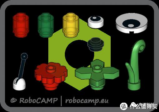 乐高教育WeDo 2.0科学机器人详细评测,来自Robocamp