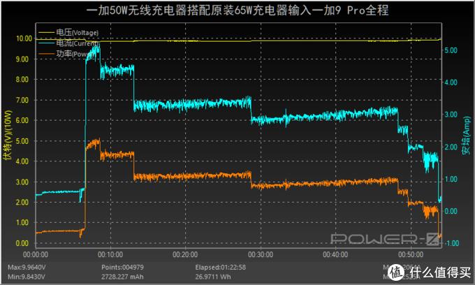 一加9 Pro绝配,一加50W无线超级闪充充电器评测