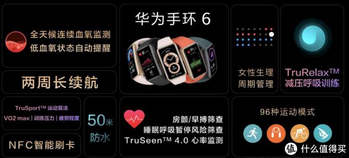 华为手环6发布:炫彩全面屏,全天候血氧监测