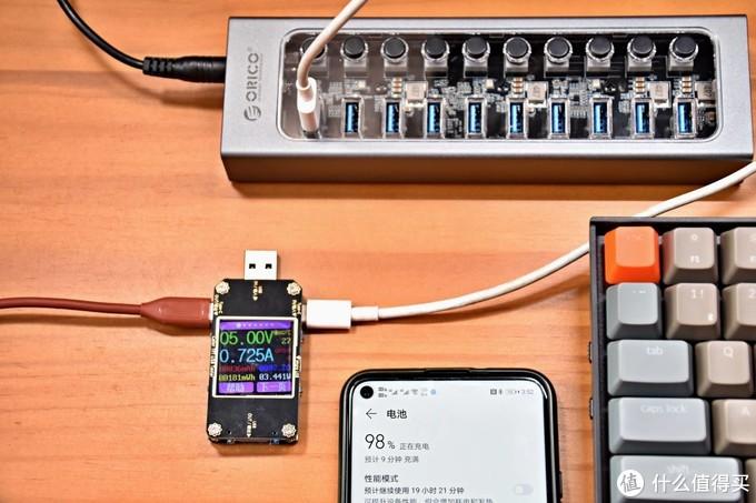 化繁为简,一站式解决,ORICO 分控集线器