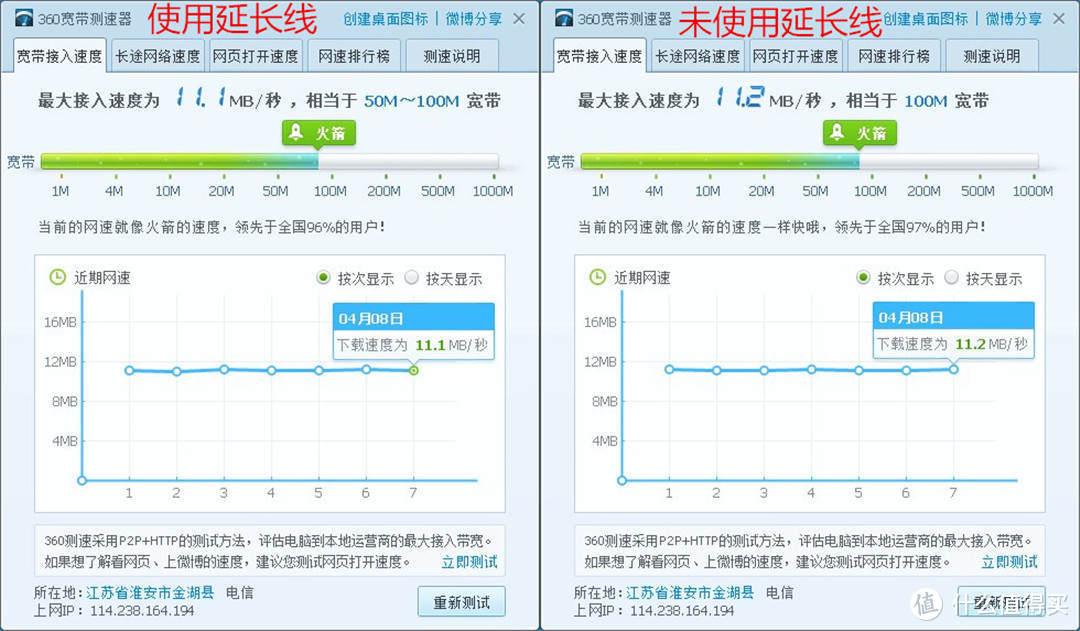 延长网线距离,还不影响网速,毕亚兹六类网络延长线评测