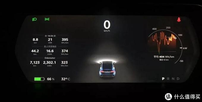 选路程短还是耗时少?怎么选择导航路径,纯电汽车才能更省电
