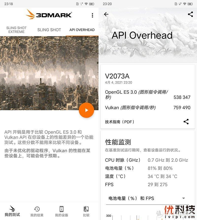 3Dmark API OVERHEAD测试