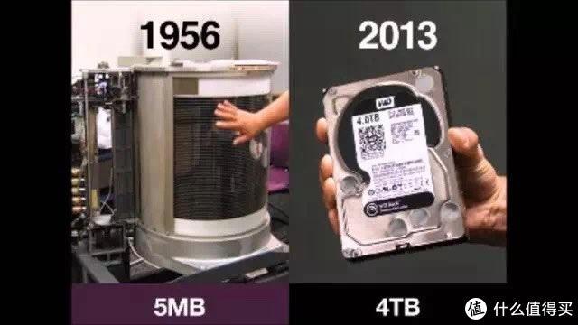 雕刻时光 存储记忆 一块硬盘承载多少人生