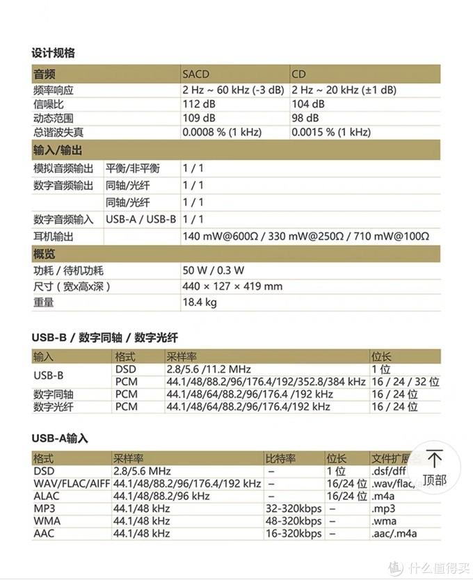 马兰士SA10耳放能提供的三种阻抗选择,而低阻抗推力是710mw@100欧,在这个范围内的D7200和D9200完全是用这个功率推。