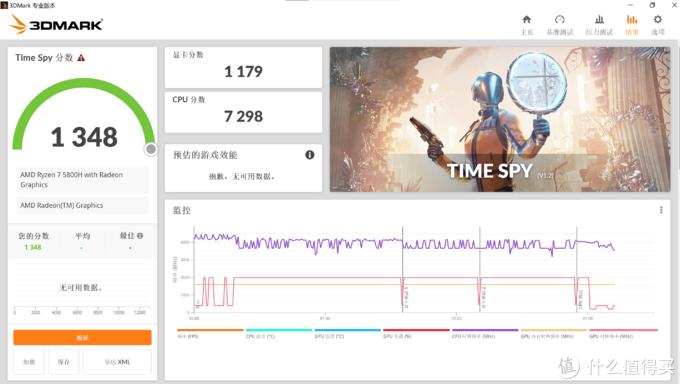 3DMARK-CPU1179 GPU7298
