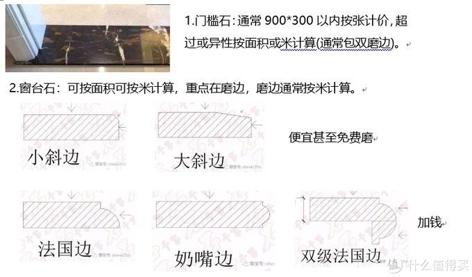 图10常用石材计价