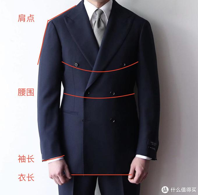 一件定Bespoke的定制西装