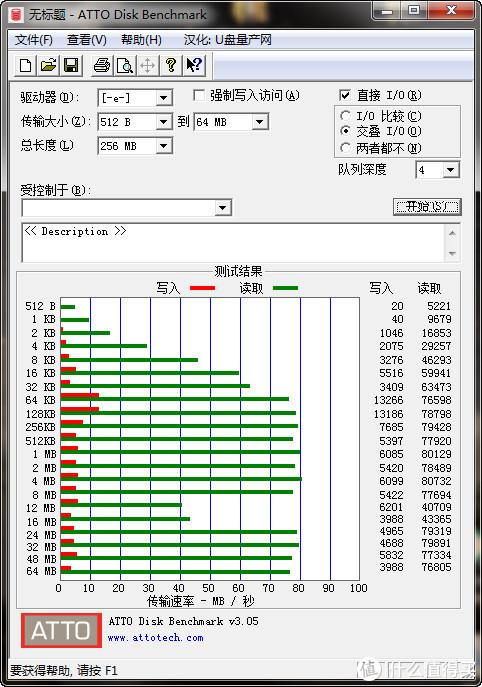 联想(Lenovo)X3C Pro 64G 在 ThinkPad USB-A 3.0接口
