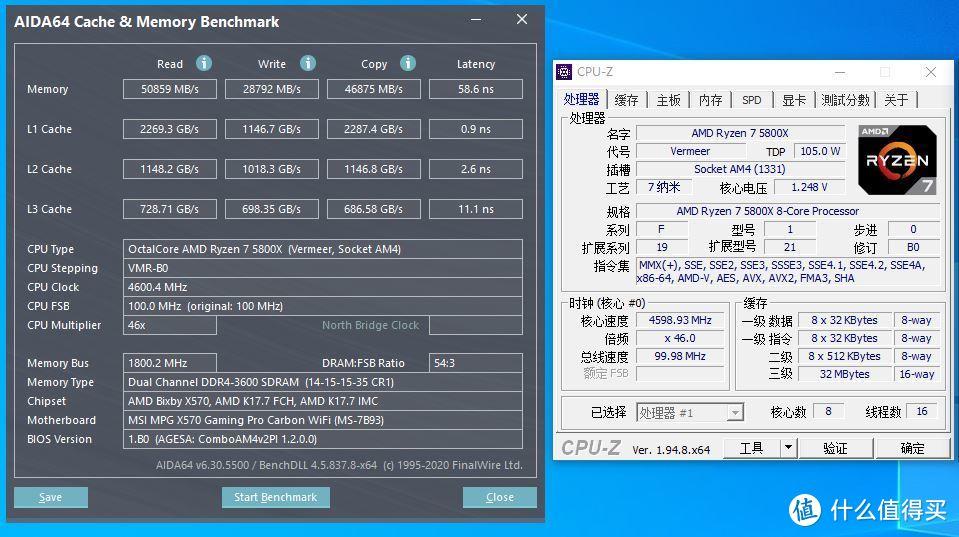 AIDA64(4.6G+内存XMP 3600状态)