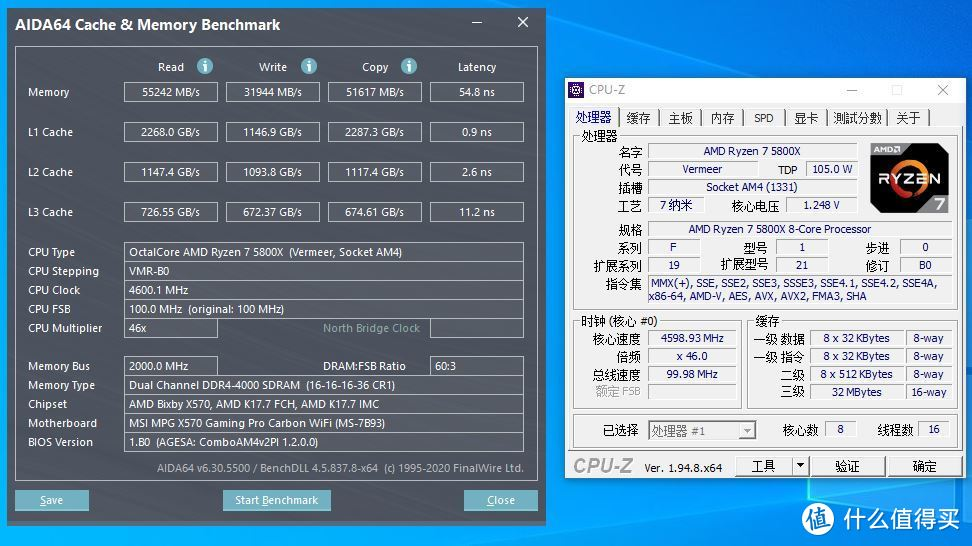 AIDA64(4.6G+FCLK 2000MHz+内存4000MHz状态)