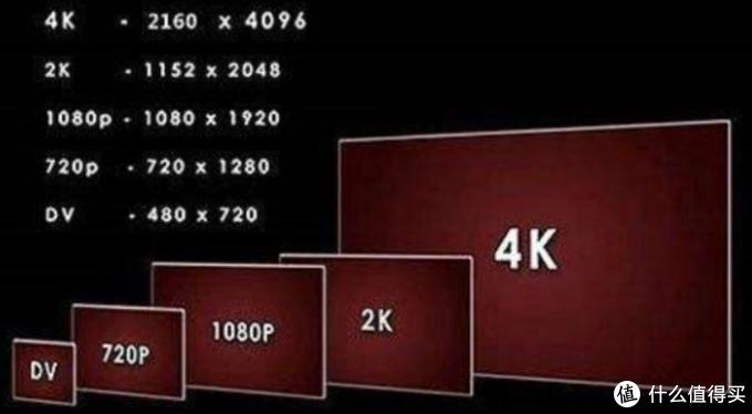 看家看店哪家强?我选360摄像机2.5K超清版