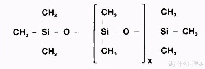 硅油(硅氧烷)结构式