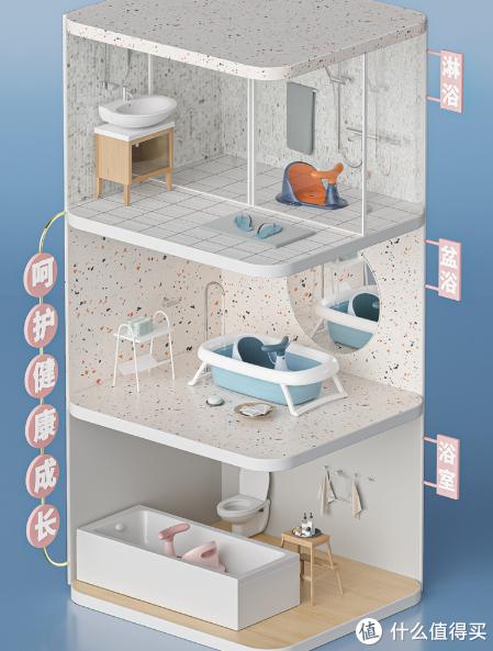 告别孩子洗澡烦恼,资深老母亲实名pick这18款洗浴好物和洗澡玩具!