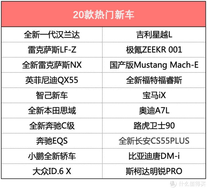2021上海车展活动招募:直播、辩论、送门票、京东E卡……这次我们准备和值友们一起玩个大的