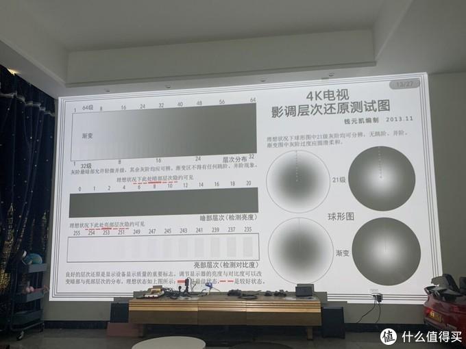 """优派Q10全网首测,0.8短焦带来更""""大""""的可能,震撼超大227寸,附高性价比投影推荐"""