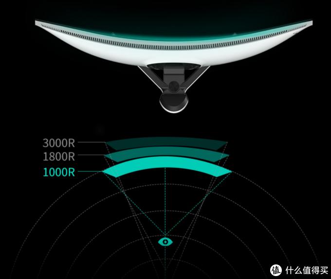 不花冤枉钱!2021年显示器避坑选购指南,8000多字干货