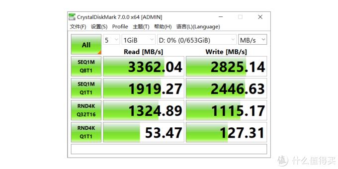 旧笔记本升级M.2固盘:迁移系统、引导修复和稳定性测试