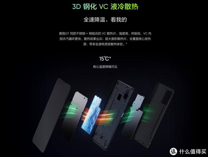 realme 真我GT Neo 5G手机,越级旗舰,2000元档最能打的选手