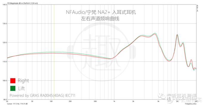 NA2+ 频响曲线