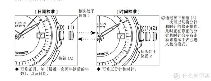 西铁城日版机芯H112使用操作说明