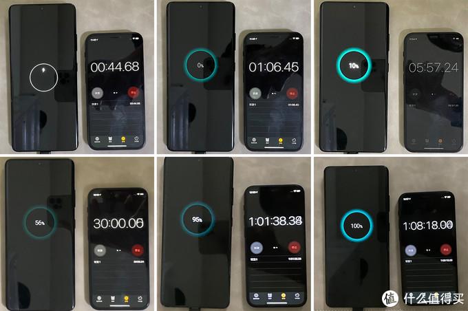 充电详细时间图