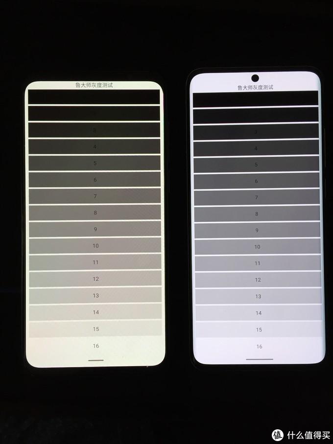 色阶基本都是看到一条线,所以不分高下。看看上面这几张颜色对比图,你觉得哪个更准呢?