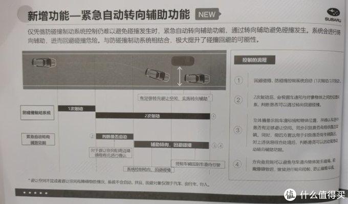 全新斯巴鲁傲虎:新车未到,宣传先行,只能给客户无实物试驾