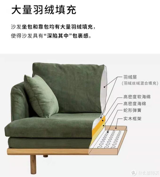 收藏提醒:别再买进口,家具界的国货之光 ,这10家店全包了 !
