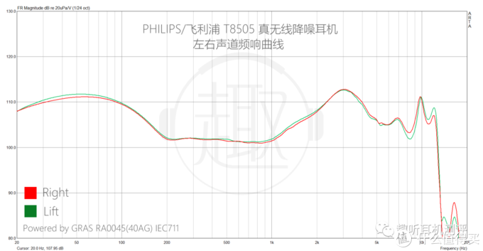 T8505原始频响曲线
