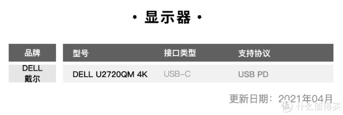 MacBook Air M1处理器版、DELL U2720QM 4K显示器抵达充电头网评测室