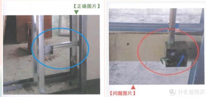上图 :开关、插座接线盒不得采用易燃材质固定