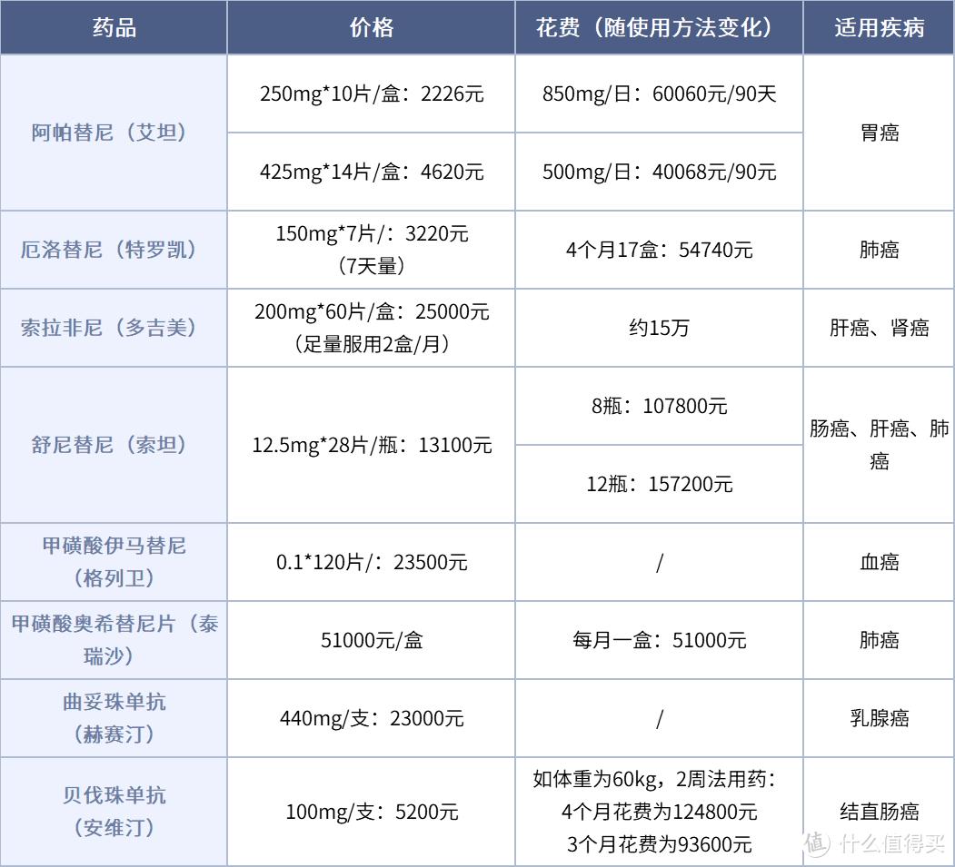 全国抗癌日,达尔文5号荣耀版VS焕新版选谁好?