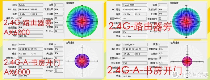 网络升级改造记——小米路由器AX6000评测