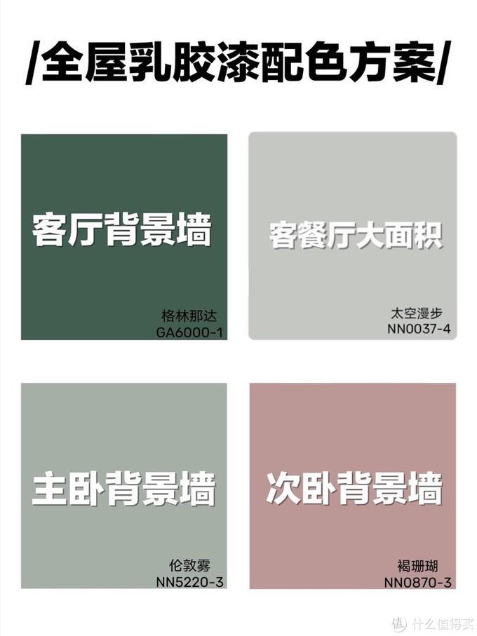 2021立邦热门墙漆+全屋配色