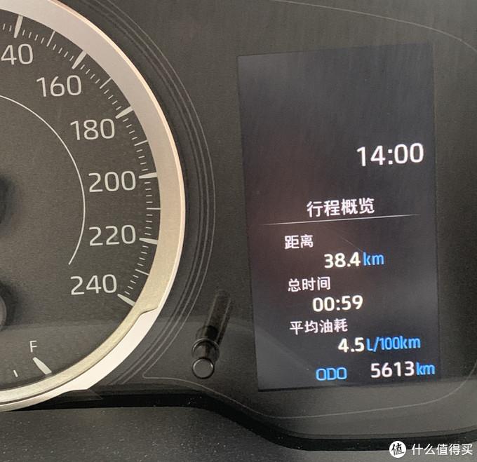 丰田雷凌21款运动版—驾驶小白人生第一辆车