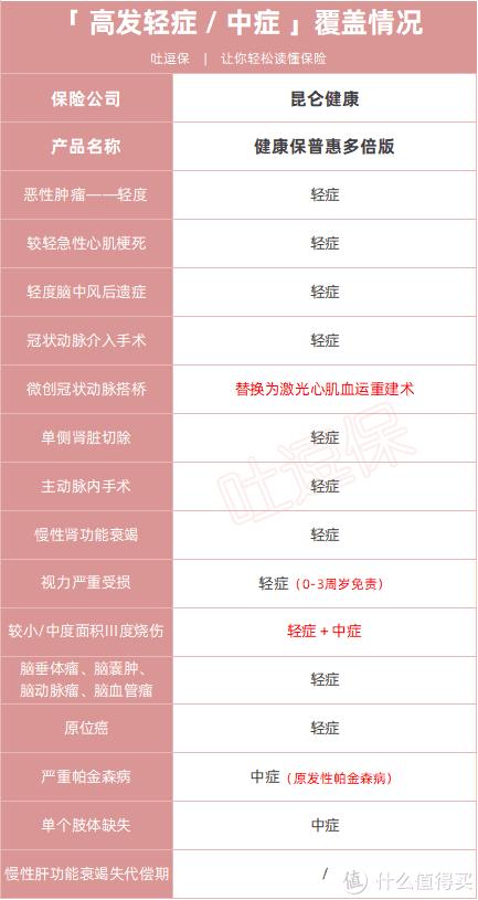 (制图By吐逗保,禁止转载)