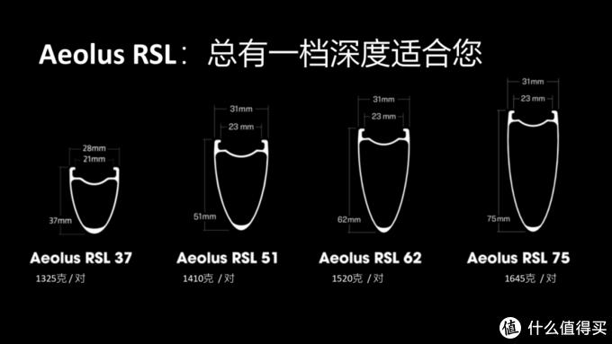 崔克Bontrager更新顶级Aeolus RSL系列轮组 2W块你顶得住吗?