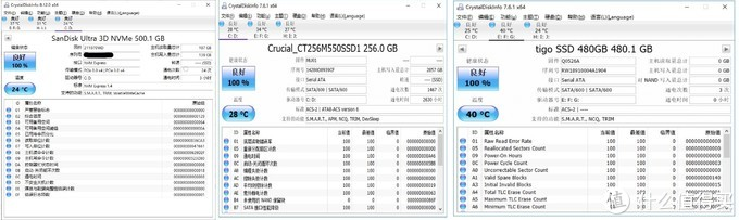 M.2 NVMe比顶级MLC固态强多少——闪迪至尊高速M.2 NVMe 3D固态硬盘评测