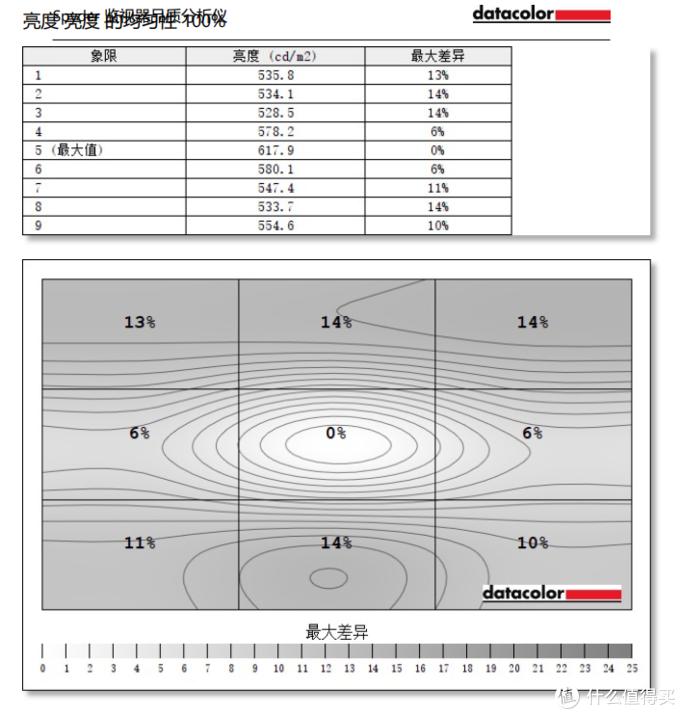 21:9带来的双倍工作效率+沉浸游戏体验,泰坦军团A34QG曲面带鱼屏评测