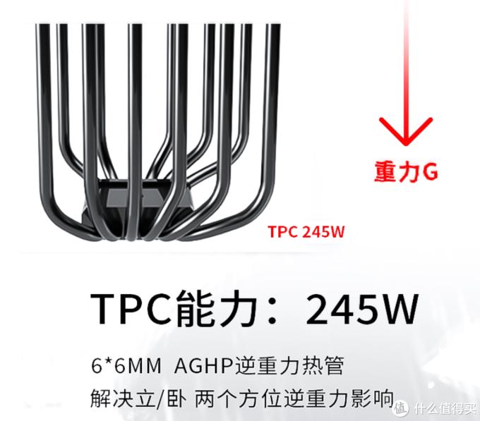 """利民推出""""绝杀刺客""""顶级全黑化双塔风冷散热器:6根AGHP逆重力热管"""