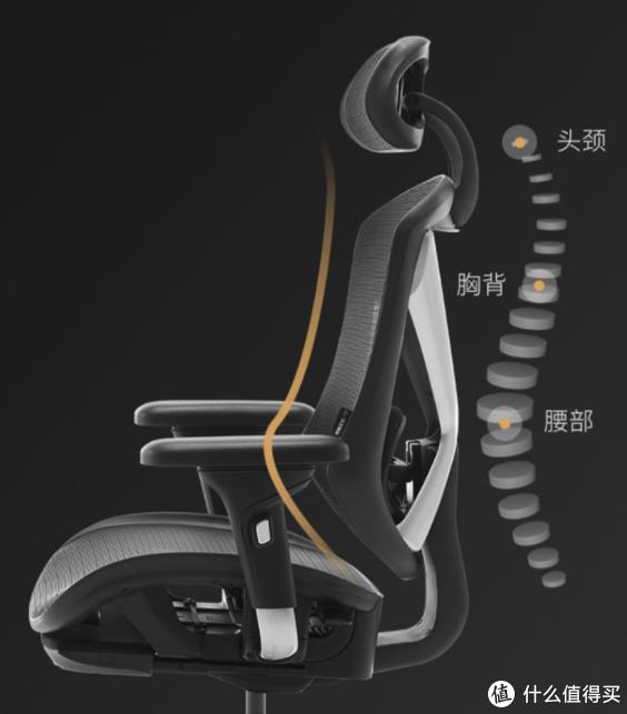 听说从学生党到打工人,都喜欢选这个品牌的人体工学椅!