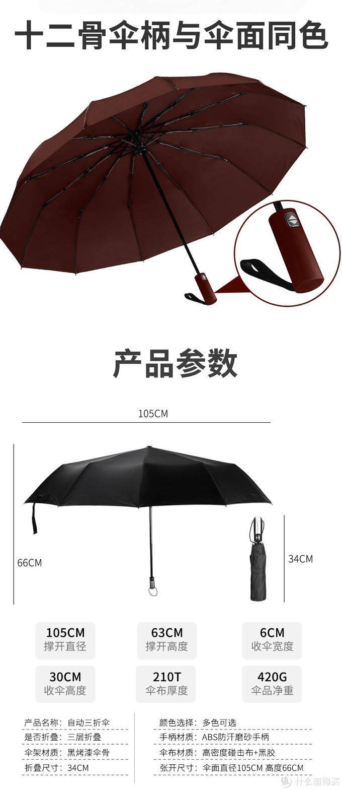 我在连续下雨50天的长沙为你推几把小众高颜值雨伞