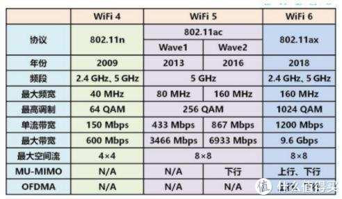 全屋稳定WIFI覆盖,领势linksys E9450+E9452组网体验