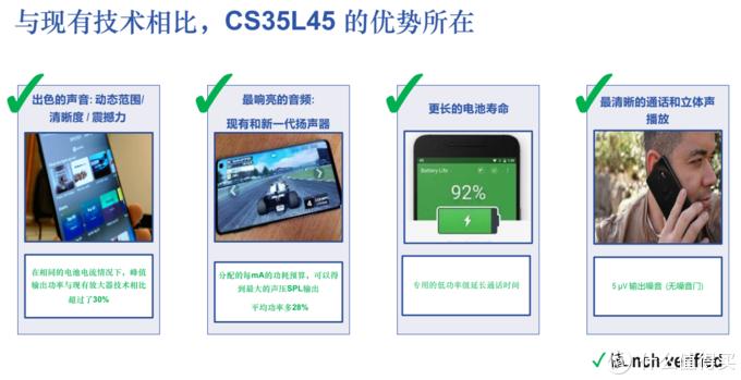 助力移动设备实现更佳的音频体验,Cirrus Logic推出CS35L45智能功率放大器