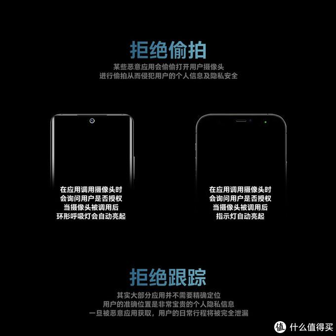 城市套路深4399元起抢购iPhone 12 Pro