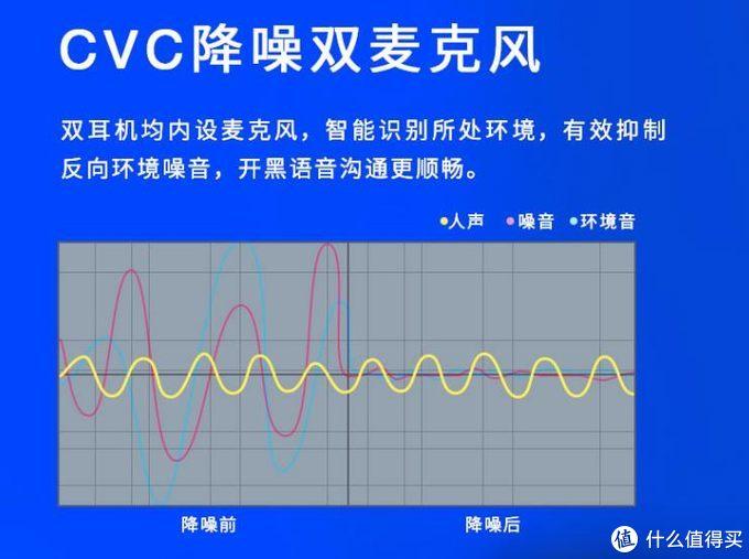 雷柏VM700蓝牙TWS背光游戏耳机测评!