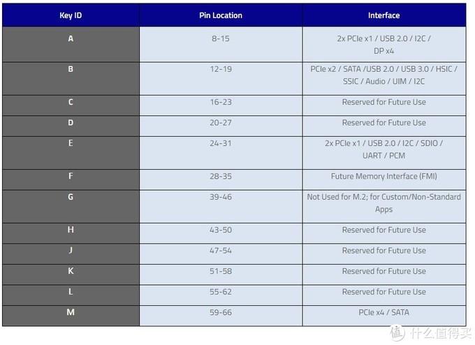 笔电、NUC和NAS都用得上,M.2(NGFF)扩展卡盘点