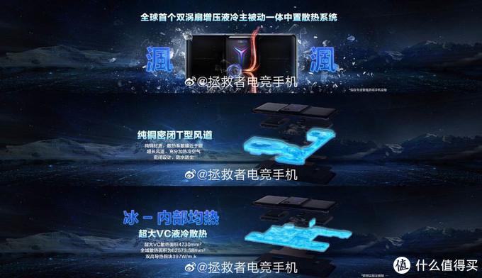 这才叫专业!拯救者电竞手机2 Pro全面提升游戏体验