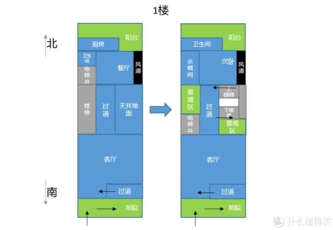 5层排屋土木结构改建总结